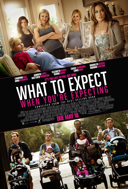 Jak urodzić i nie zwariować / What to Expect When You're Expecting