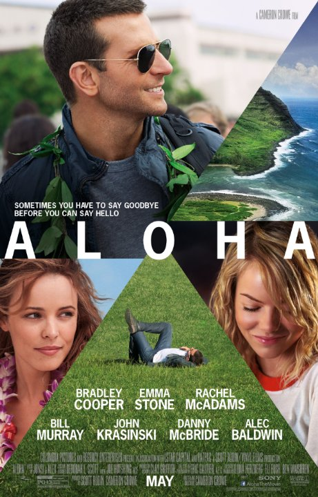 Witamy na Hawajach / Aloha