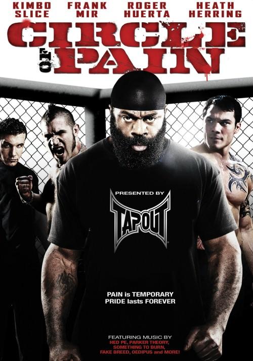 Krwawe wyzwanie / Circle of Pain